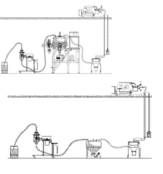 Vacuum Transfer System for RMG Loading with Inline Safety Screen (High Speed Sifter)