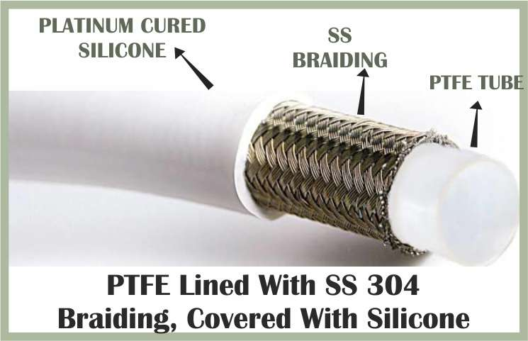 MAXTOF-PTFE Lined With SS 304 Braiding Covered with Platinum Cured Silicone